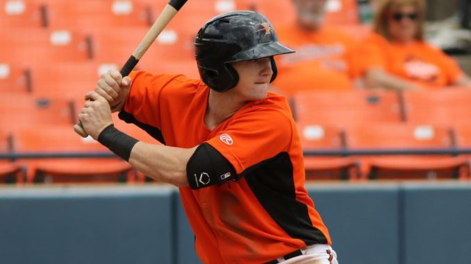 4a0d5b9fd Baltimore Orioles Top 10 Prospects Update  End of 2017 Season ...
