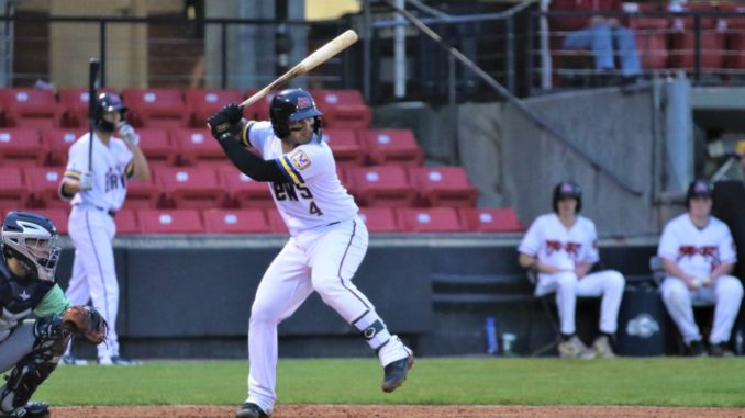 Milwaukee Brewers 2020 Top 50 Prospects |