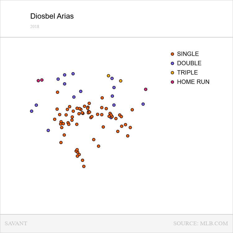 spray-chart (1)